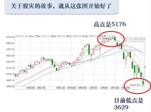Chinese stock crash