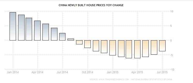 chinese-housing